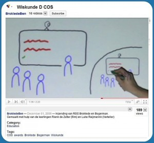 Wiskunde D video